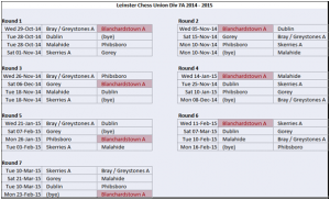 Timetable DIV7 A 2014